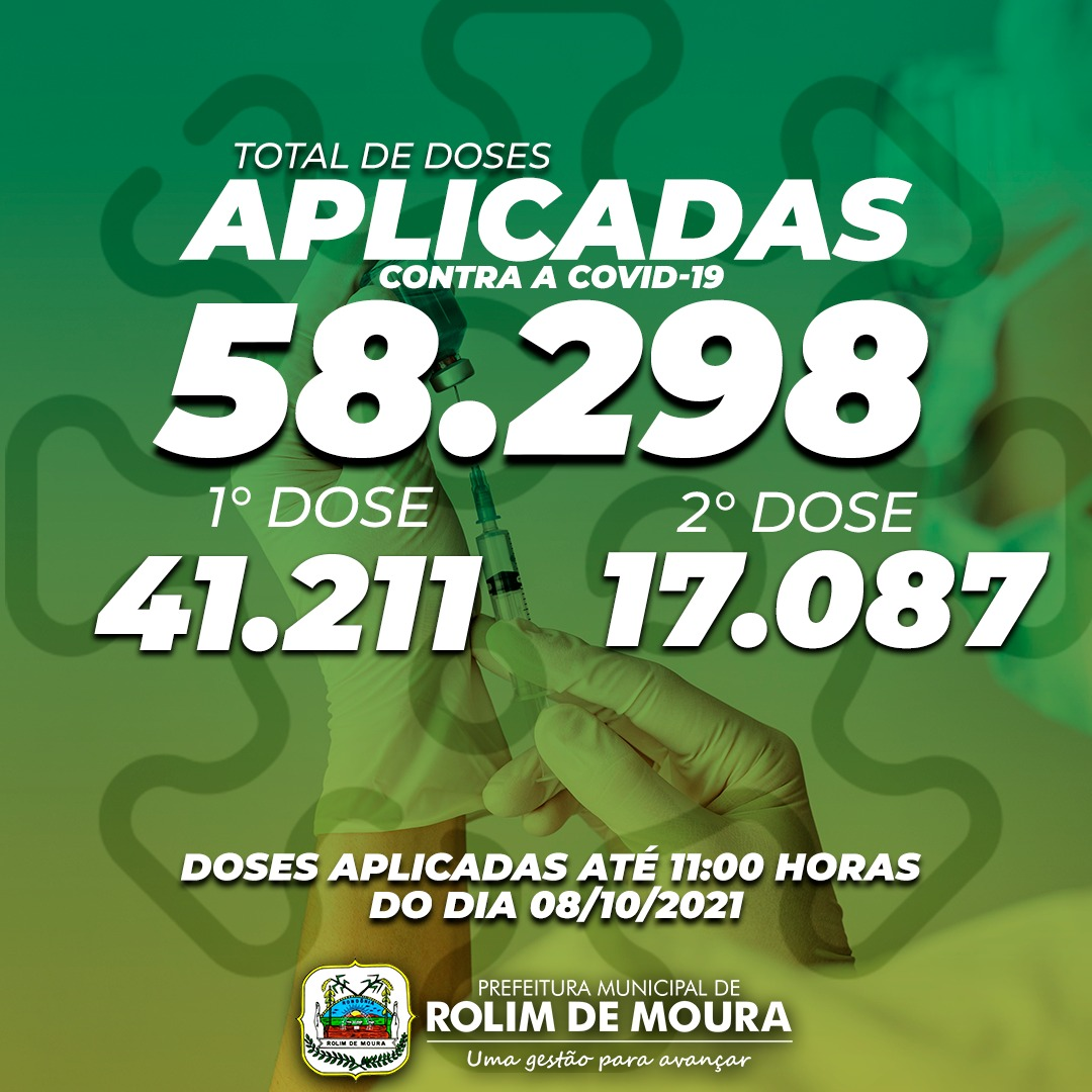 Rolim de Moura já aplicou 58.298 doses de vacina contra a covid